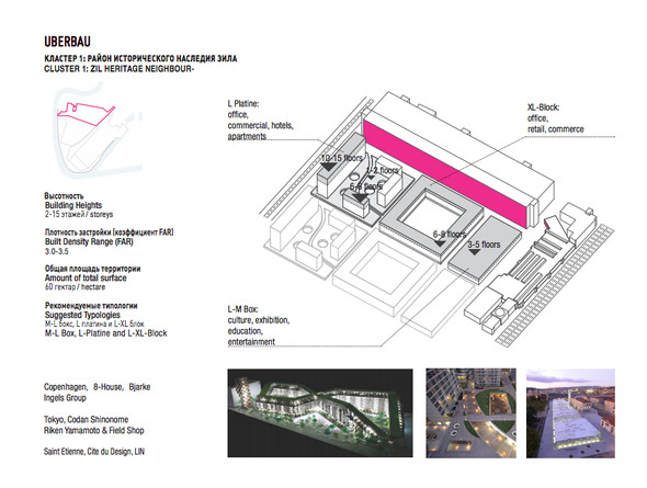 Промзона ЗИЛ: Проекты развития. Изображение № 25.