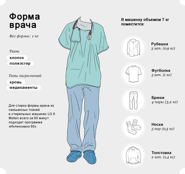 Чистая работа: Травматолог. Изображение № 10.