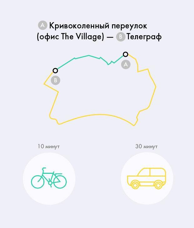 В диких условиях: Велосипед против автомобиля в –10 ˚C. Изображение № 13.