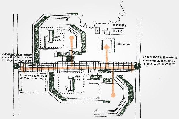 Структура сервисов в Беляеве. Изображение № 14.