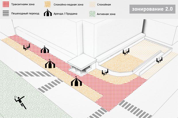 Перестройка: Проект библиотеки № 3 Петроградского района. Изображение № 6.