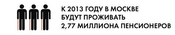 Хроники мэра: Первый год Сергея Собянина. Изображение № 8.