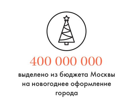 Цифра дня: Бюджет новогоднего оформления Москвы. Изображение № 1.