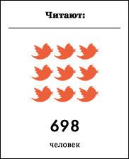 Меньше слов, больше дела: Твитеры петербургских чиновников. Изображение № 11.