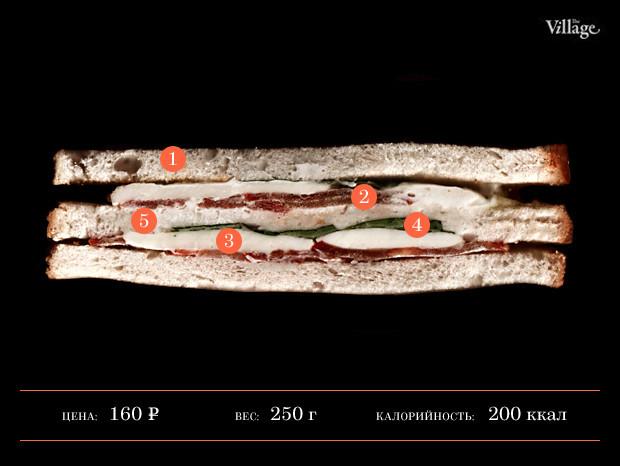 Составные части: Сэндвич с моцареллой из Osteria numero Uno. Изображение №1.