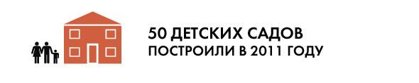 Хроники мэра: Первый год Сергея Собянина. Изображение № 5.