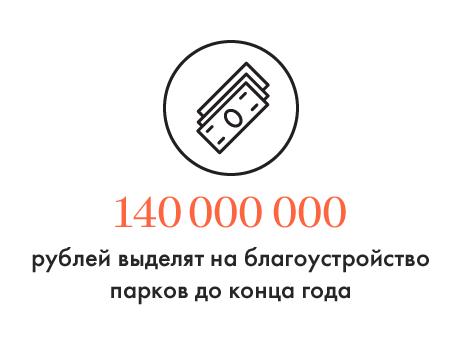Цифра дня: Сколько денег выделят на парки Москвы. Изображение № 1.