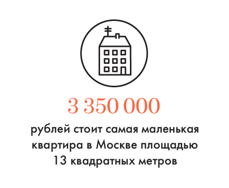 Стоимость самой маленькой квартиры в Москве. Изображение № 1.