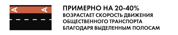 Хроники мэра: Первый год Сергея Собянина. Изображение № 11.