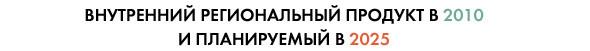 Опять двадцать пять: 8 главных инициатив «Стратегии развития Киева». Зображення № 9.