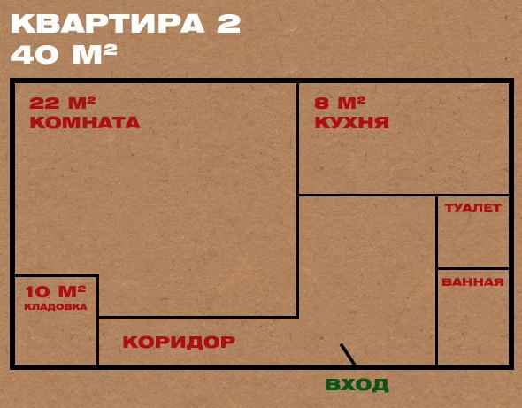 Что такое идеальный дом для москвича. Изображение № 7.