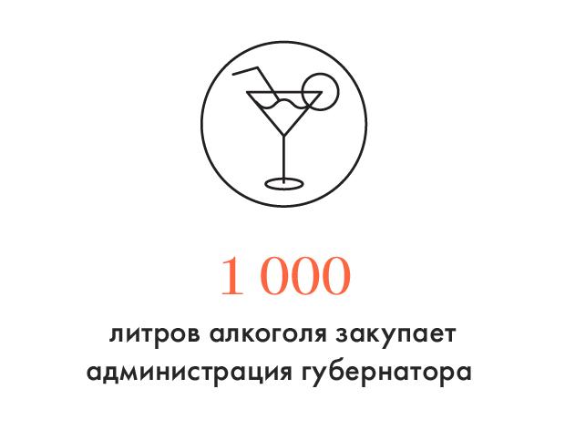 Цифра дня: Губернаторский аппарат закупает алкоголь. Изображение № 1.