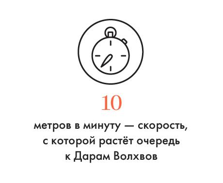 Цифра дня: Скорость роста очереди к Дарам волхвов в Петербурге. Изображение № 1.