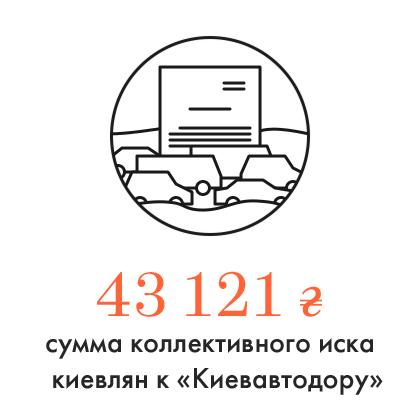 Цифра дня: Cумма коллективного иска к «Киевавтодору». Изображение № 1.