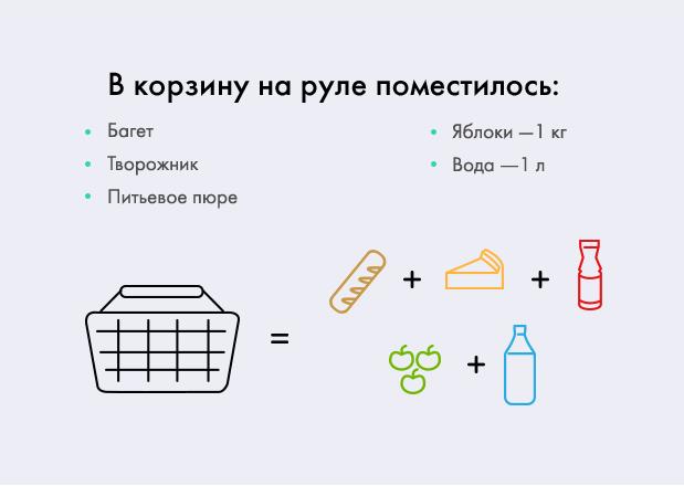 Эксперимент: Может ли прокатный велосипед стать альтернативой автомобилю в Москве. Изображение № 7.