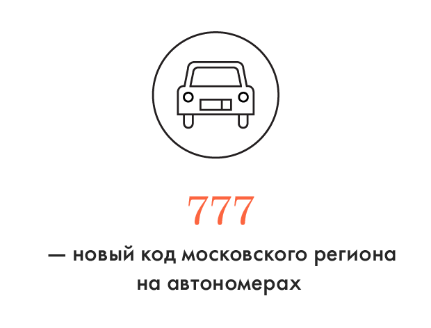 Цифра дня: Новый код московского региона на автономерах. Изображение № 1.