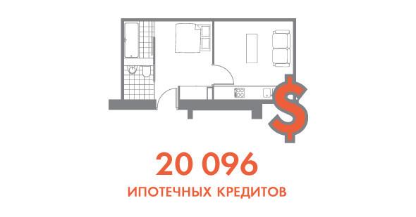 Цифры недели: Цены на жилье в Москве. Изображение № 10.