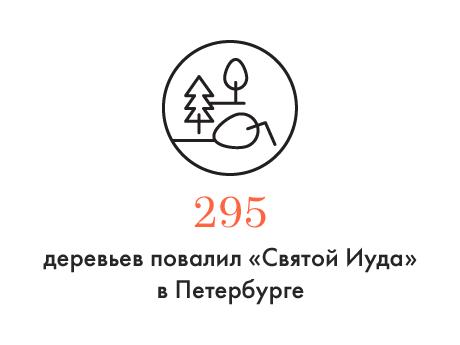 Цифра дня: Последствия «Святого Иуды» в Петербурге. Изображение № 2.