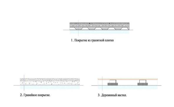 На московских крышах предлагают разбить сады. Изображение № 4.