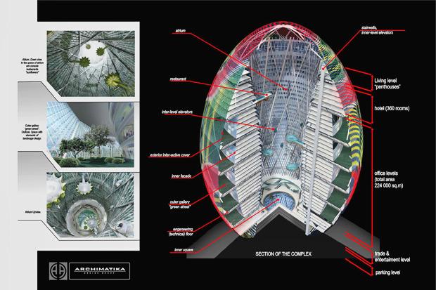 На бумаге: 8 нереализованных архитектурных проектов в Киеве. Зображення № 60.