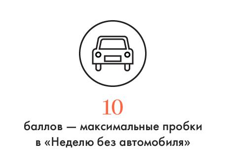 Цифра дня: Пробки в «Неделю без автомобиля». Изображение № 1.