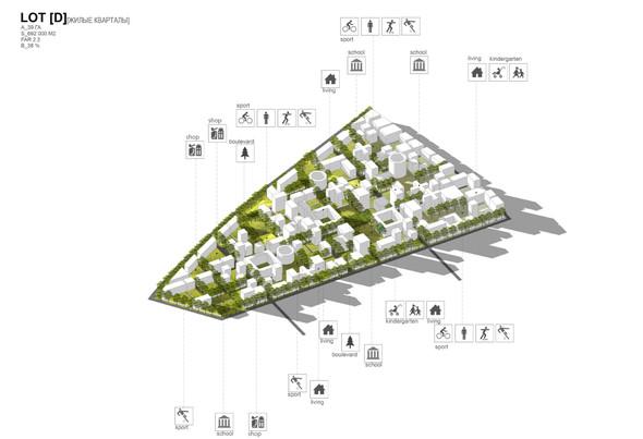 Промзона ЗИЛ: Проекты развития. Изображение № 48.