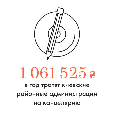 Цифра дня: Сколько чиновники тратят на канцелярию. Зображення № 1.