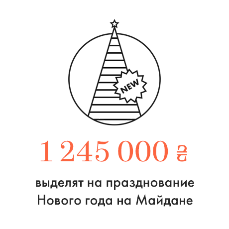 Цифра дня: Расходы на Новый год. Изображение № 1.