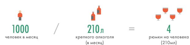 Под градусом: В каком баре пьют больше?. Изображение № 3.