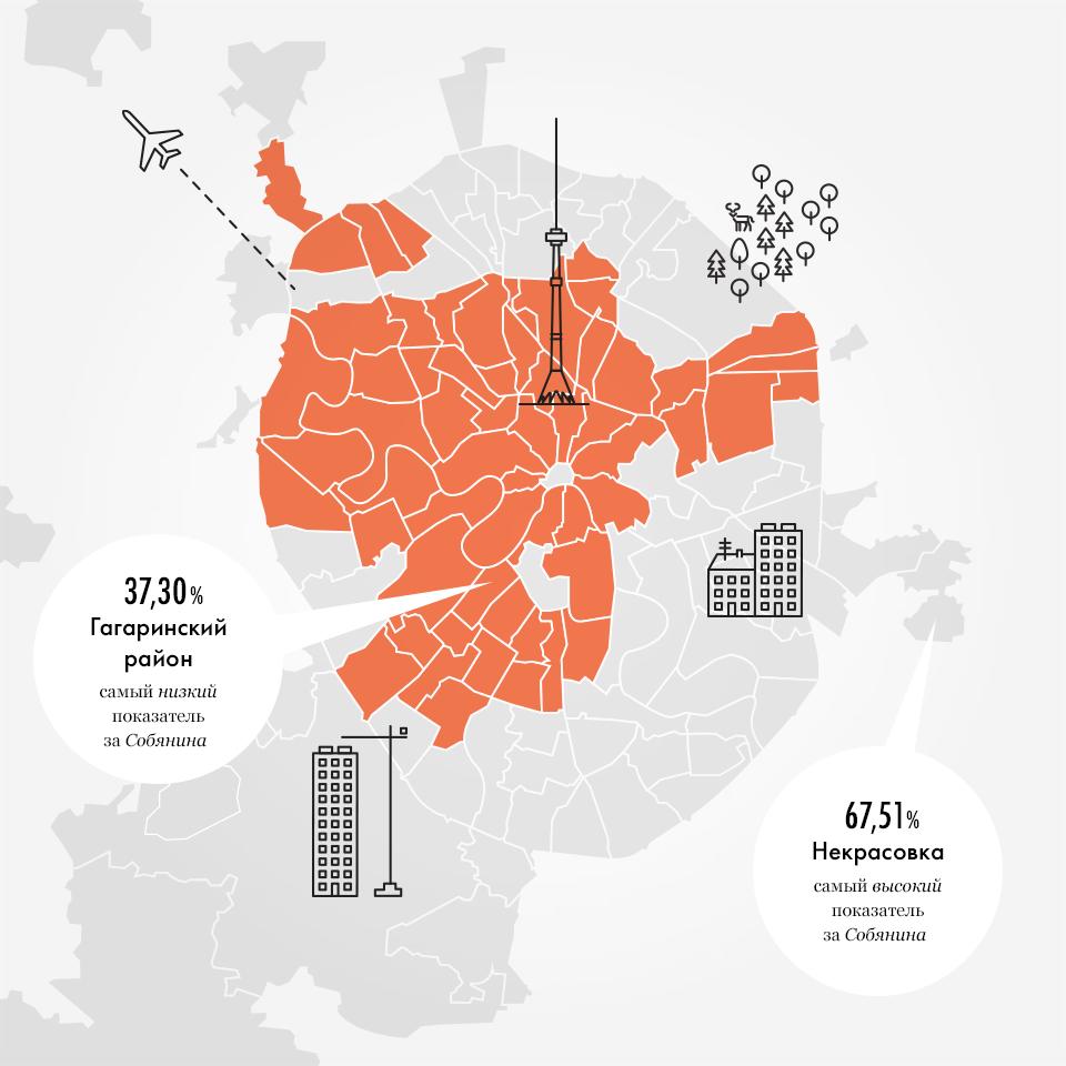 6 кадров: Как проголосовала Москва на выборах мэра. Изображение № 1.