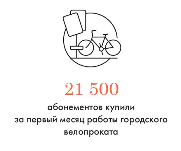 Цифра дня: Городской велопрокат набирает популярность. Изображение № 1.