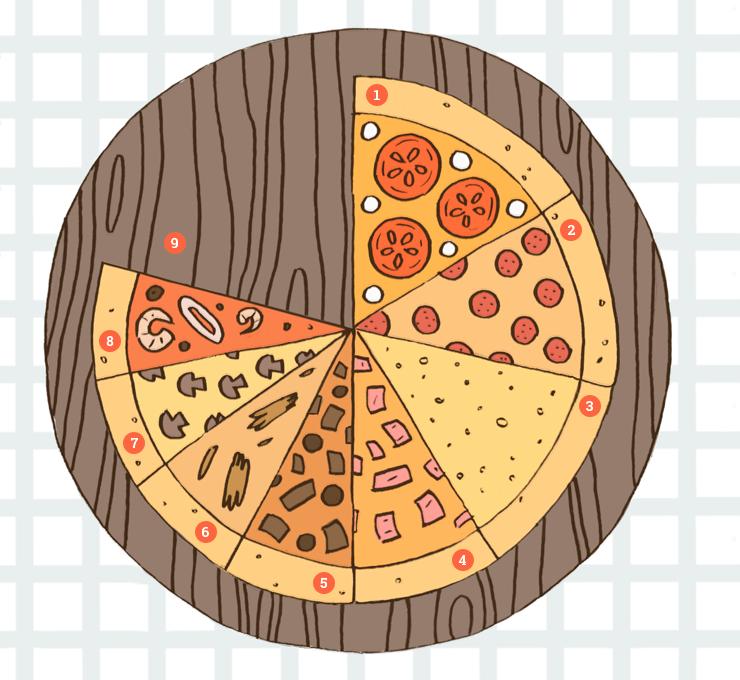 Как приготовить тесто для пиццы в домашних условиях с фото