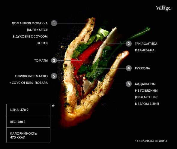 Изображение 3. Составные части: Cэндвич с говядиной из DoDo.. Изображение № 1.