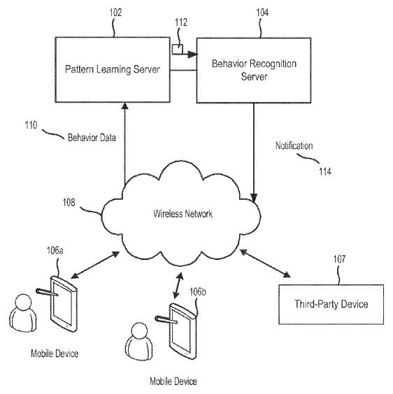 Apple запатентовала следящую за пользователем блокировку. Изображение № 1.