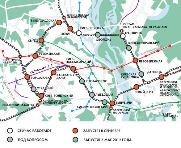 Кольцевой маршрут городской