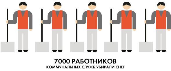 Белым по серому: Итоги снежного января в Киеве. Зображення № 2.