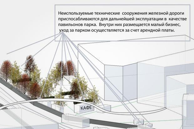 «Серый пояс»: 4 проекта развития промзон. Изображение № 21.