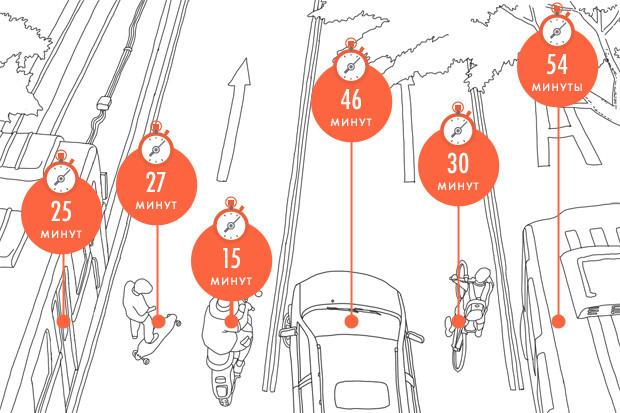 Эксперимент The Village: Какой транспорт в Петербурге быстрее . Изображение №8.