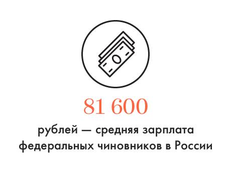 Цифра дня: Сколько получают федеральные чиновники в России. Изображение № 1.