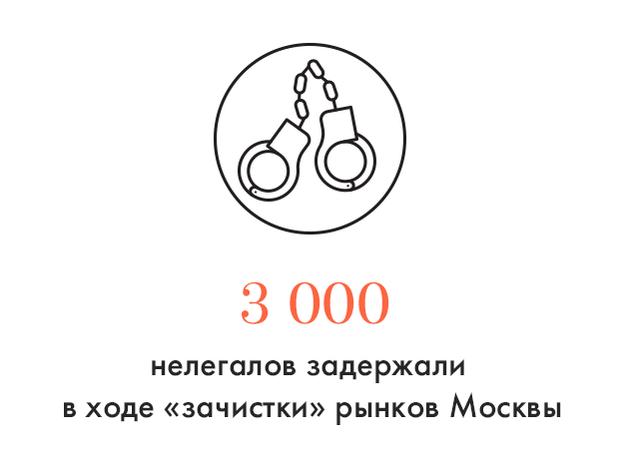 Цифра дня: Нелегалы на московских рынках. Изображение №1.