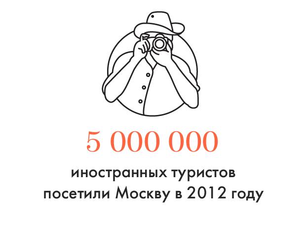 Цифра дня: Сколько туристов посетили Москву в 2012 году. Изображение №1.