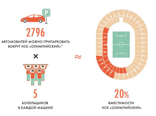 Евротурнир в Киеве: Цифры и факты. Зображення № 12.