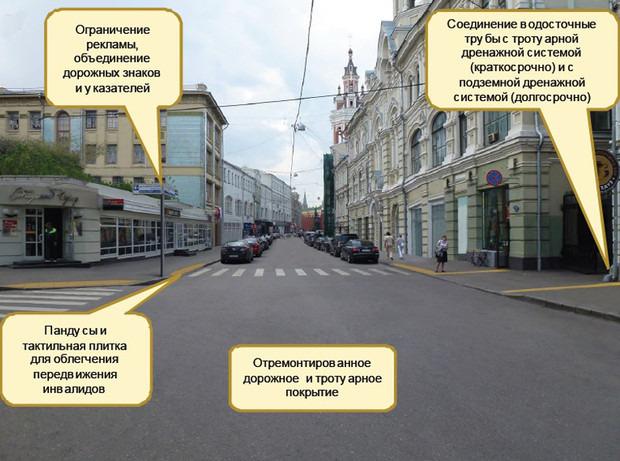 Этапы работы на Николькой улице. Слайды предоставлены правительством Москвы. Изображение № 2.