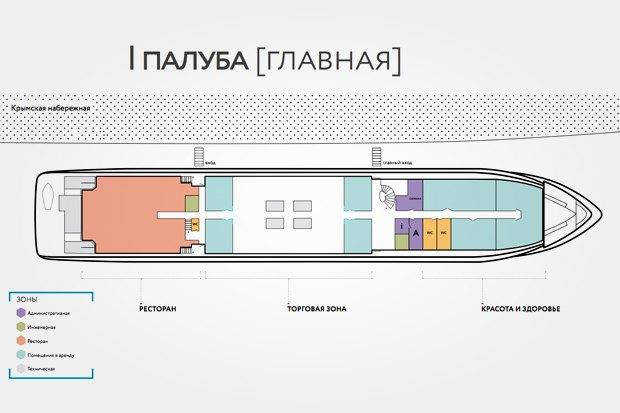 Корабль «Валерий Брюсов» на Крымской набережной станет арт-пространством. Изображение № 3.