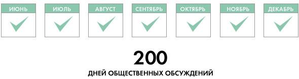 Опять двадцать пять: 8 главных инициатив «Стратегии развития Киева». Зображення № 2.