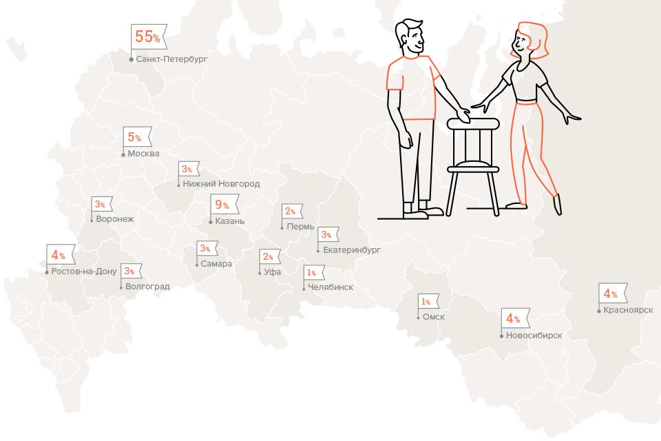 В каких городах живут самые вежливые люди. Изображение № 1.