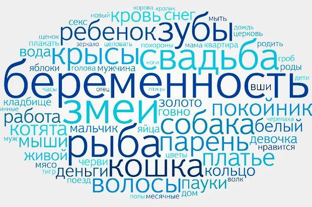 «Яндекс» выяснил, что снится москвичам. Изображение № 1.