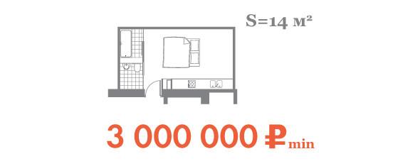 Цифры недели: Цены на жилье в Москве. Изображение № 2.