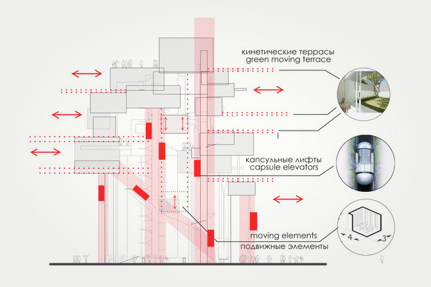 Для Петербурга разработали проекты эко отеля, банка и досугового центра. Изображение № 9.
