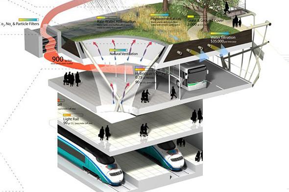 Четырехуровневое развитие площади:  рекреационная зона на верхнем уровне, транспортный тоннель на втором, коммерческие зоны на третьем и пути легкорельсового транспорта на четвёртом.. Изображение № 31.